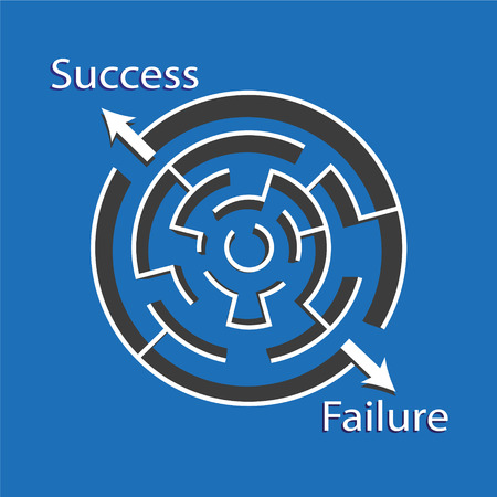 Maze with route to Success and failure