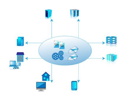 middleware: Enterprise application Integration