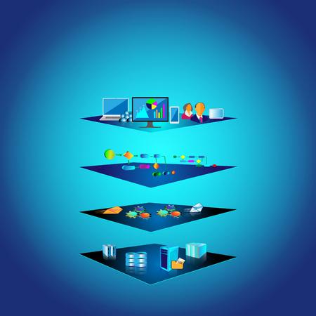 ベクトル図のサービス指向アーキテクチャのプレゼンテーション、ビジネス プロセス、サービス コンポーネント、メッセージ層とレガシー、エンタ