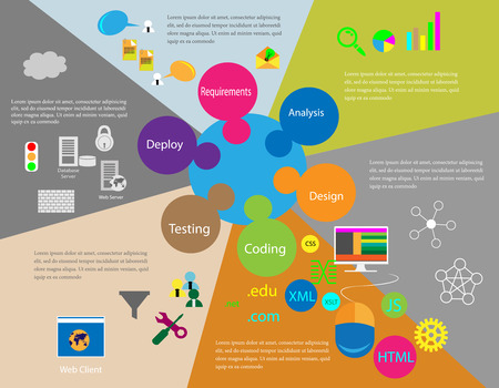 Software Development Life Cycle process and infographics Vector