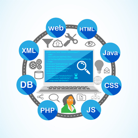 bpm: Vector Illustration of Software Development and Coding Phase