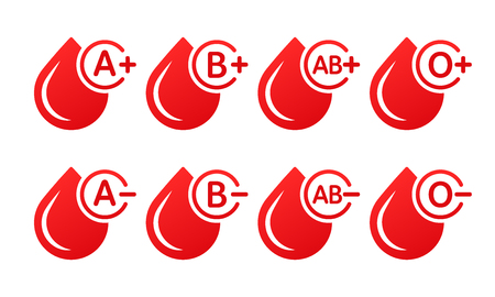 Blood group vector icons isolated on white background. Drops of blood with blood type. Donation blood