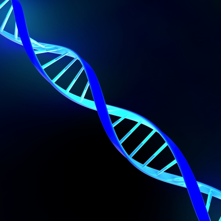 dna helix: DNA helices cell structure molecule