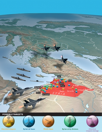 Middle East as seen from space  Attack against Syria, possible targets and military movements photo