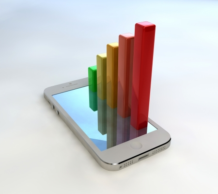 Mobile phone touch technology histograms photo