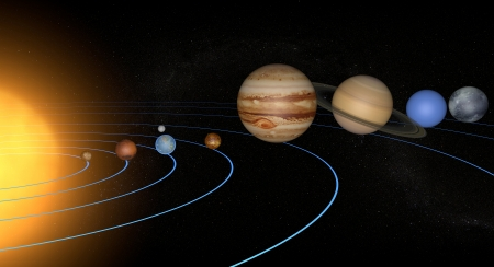 Solar System planets space universe sun