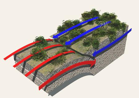 interactions: Tektonische plaat interacties plaatranden, convergente grenzen, aardbevingen Stockfoto