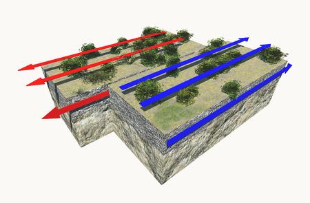 Plate boundaries, transform boundaries, earthquake Archivio Fotografico