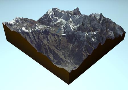 size distribution: Satellite view of Annapurna, Himalaya Mountains