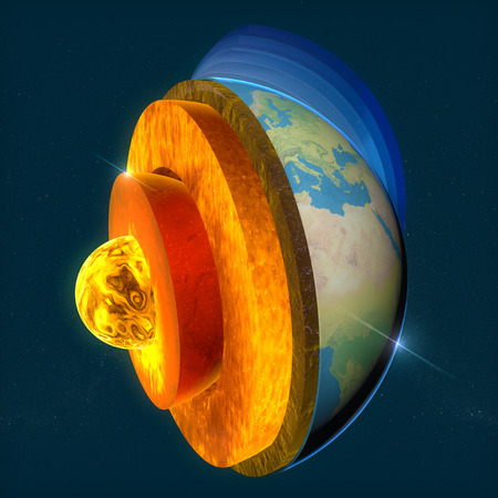 Erde Kern, Schnittebenen Erde und Himmel, geteilt, Geophysik