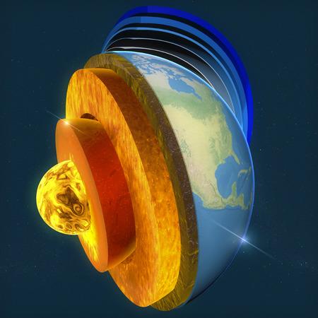Podstawowym przedmiotem Ziemi, warstwy sekcji ziemi i nieba, podział, geofizyka