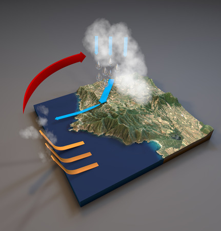Water cycle, satellite view, section land