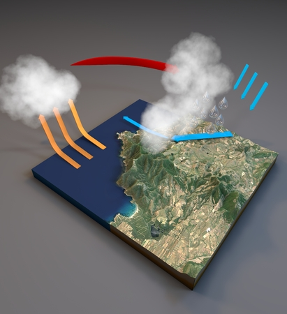 hydrology: Water cycle, satellite view, section land