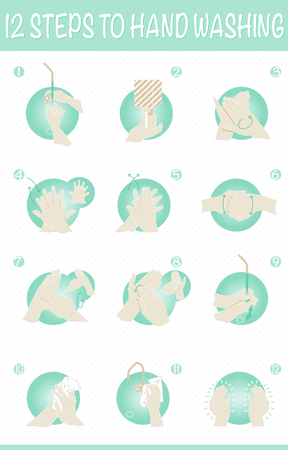 Hand washing and hygiene in 12 steps  イラスト・ベクター素材