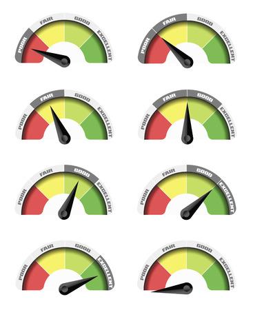 Pressure gauge, classification system, poor, fair, good, excellent Stock Illustratie