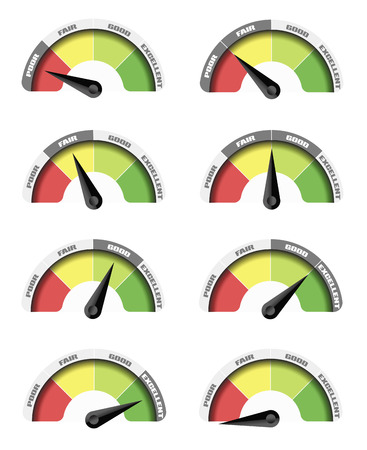 put pressure: Pressure gauge, classification system, poor, fair, good, excellent Illustration