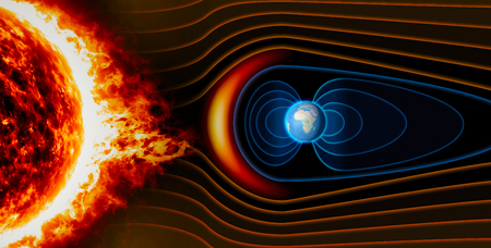 Earths magnetic field, the Earth, the solar wind, the flow of particles
