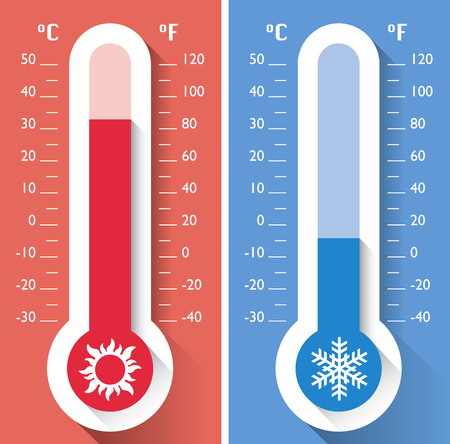 Thermometer, temperature, instrument for measuring hot and cold temperatures, meteorology