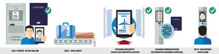 Check-in biometrico dall'ingresso dell'aeroporto alle partenze di imbarco per aeroplani, tutte le operazioni automatizzate con autenticazione biometrica con dati del viaggiatore Archivio Fotografico - 90158977