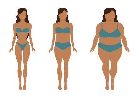 Increase and weight loss, girl in costume, trial costume. Silhouette of a thin, normal and obese girl