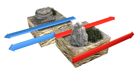 Types of plate boundaries. Transform boundaries (Conservative) occur where two lithospheric plates slide, grind past other transforms, where plates are neither created nor destroyed. 3d rendering