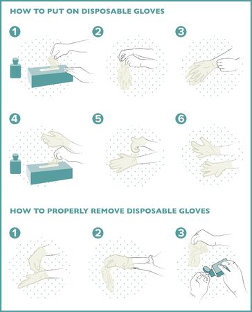 How to putting-on and removing non-sterile disposable gloves. Guide to applying and removing gloves. Covid-19 and Coronavirus