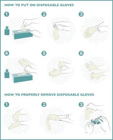 Cómo ponerse y quitarse los guantes desechables no esterilizados. Guía para ponerse y quitarse los guantes. Covid-19 y Coronavirus