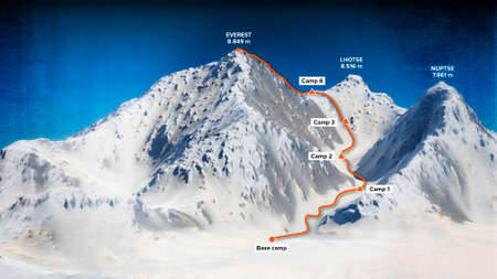 Base camp and path to climb to the top of Mount Everest, relief height, mountains. Lhotse, Nuptse. Himalaya map. The highest mountain in the world. 3d render Stok Fotoğraf