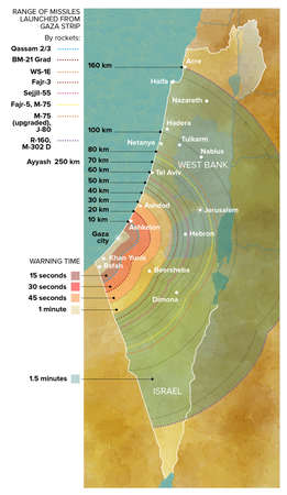 Range of missiles launched from the Gaza Strip towards Israel and impact time depending on the distance. Map of Israel and the Gaza Strip, fighting and war. Iron dome defense system