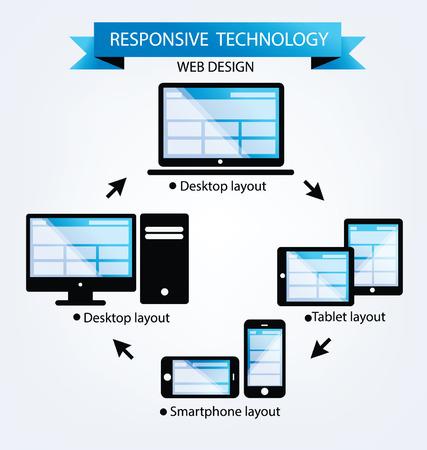 Адаптивный веб-дизайн Вектор EPS10