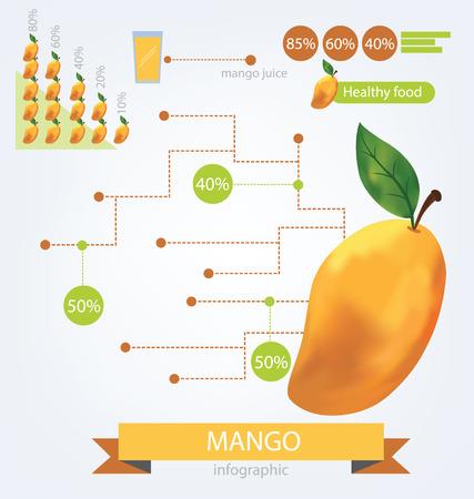 mango juice: Mango  info graphics  fruits illustration