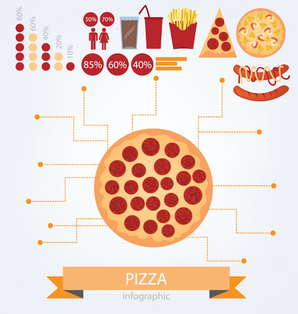 French Fries  Pizza  Sausage  Sparkling water  Illustration of food infographics Illustration