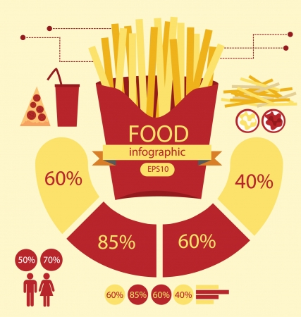 French Fries  Pizza  Sparkling water  Illustration of food infographics Vector