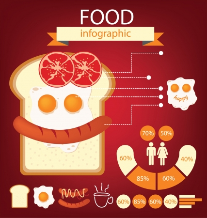 Breakfast  Fried egg  Sausage  Bread  Illustration of food infographics Vector