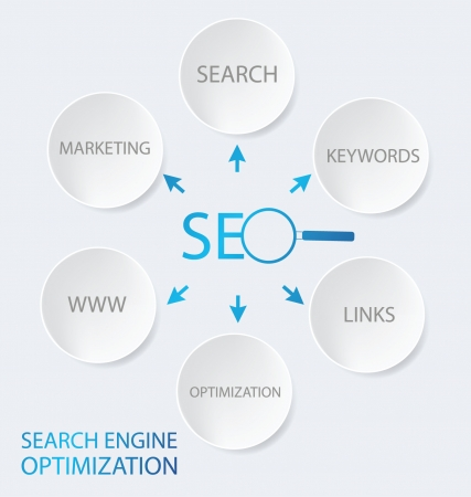 product placement: search engine optimization Illustration  Illustration