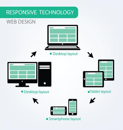 Отзывчивый Веб-дизайн Вектор