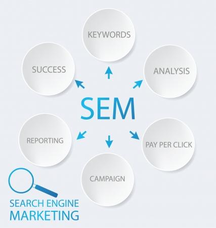 search engine marketing  vector Illustration  Ilustração