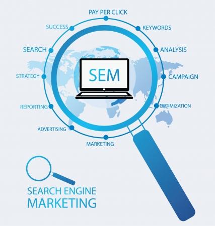 Маркетинг в поисковых системах векторные иллюстрации