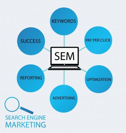 keywords advertise: search engine marketing  vector Illustration  Illustration