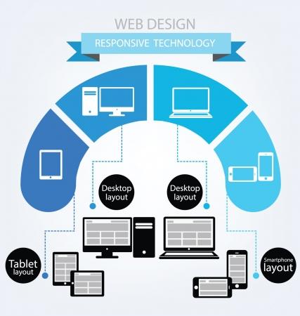 Responsive Web Design Stock Vector - 24997038