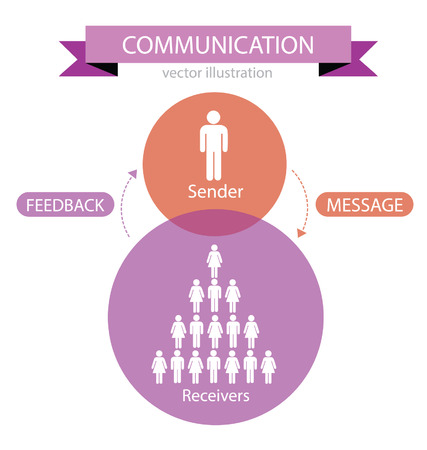 sender: communication concept, connection vector Illustration