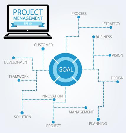 Business concept, Project management vector illustration