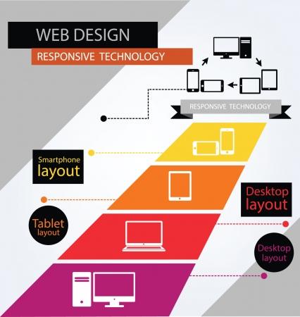 Responsive Web Design Stock Vector - 24997119