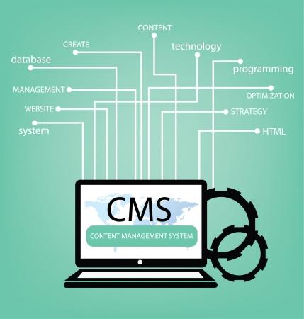 web content: content management system concept