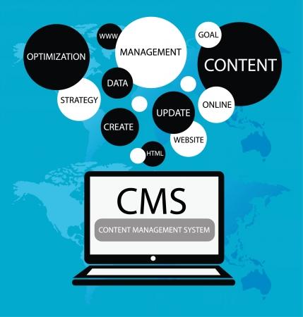Концепция системы управления контентом Иллюстрация