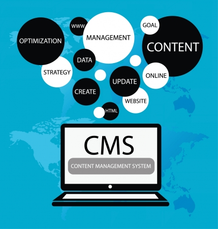 cms: content management system concept