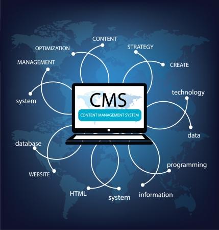 content management system concept Banco de Imagens - 25028397