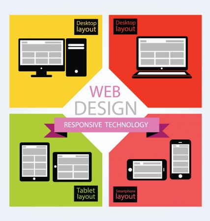 Responsive Web Design, vector  Stock Vector - 25122782