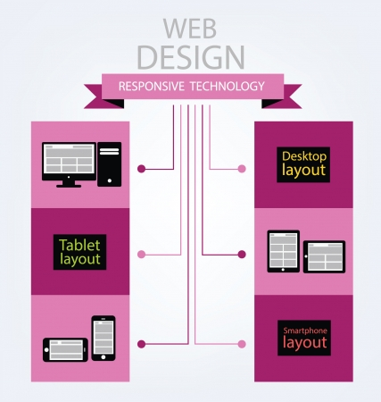 Responsive Web Design, vector Stock Vector - 25122783