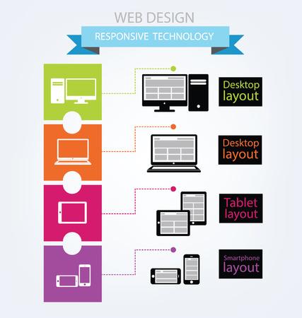Отзывчивый Веб-дизайн, вектор